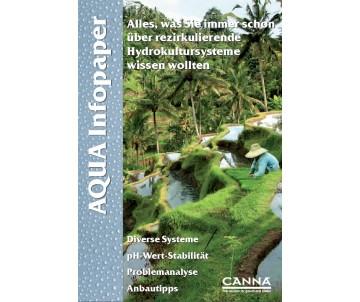Canna Infopaper Aqua