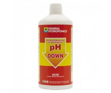 GHE pH Minus